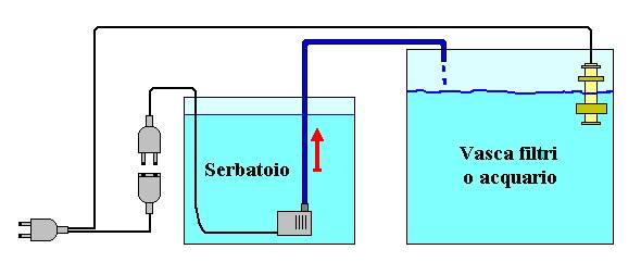 Schema Elettrico Galleggiante Serbatoio : L osmoregolatore autocostruito